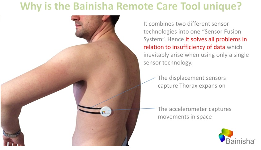 High-definition respiratory monitoring tool - Bainisha's Twin Chest System