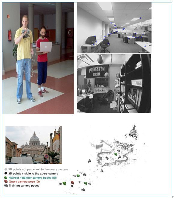 Location system and navigation assistance for blind people, using artificial vision.