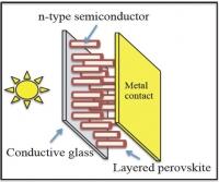 Perovskite-based thin film solar cells